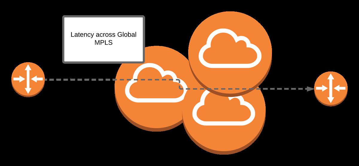 BT Global MPLS Network Diagram