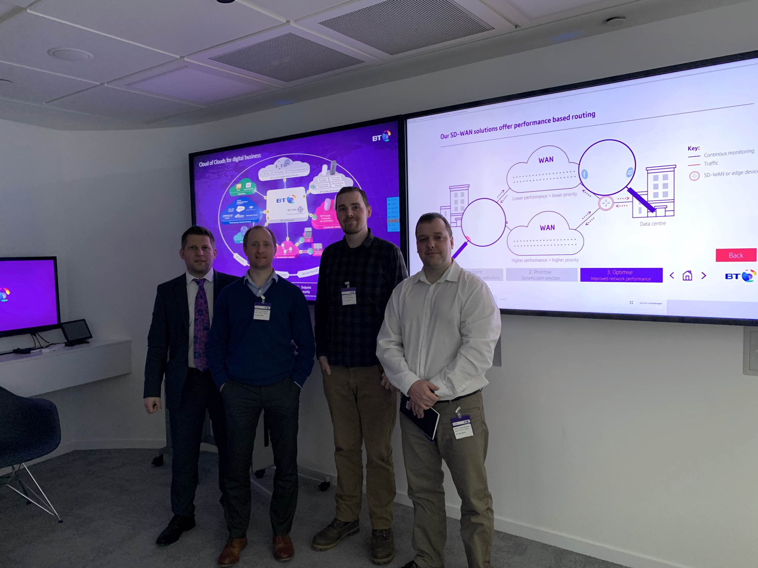BT MPLS Customer Reference Workshop
