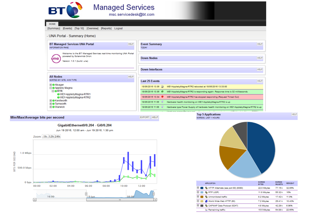 BT Managed WAN Reporting.png