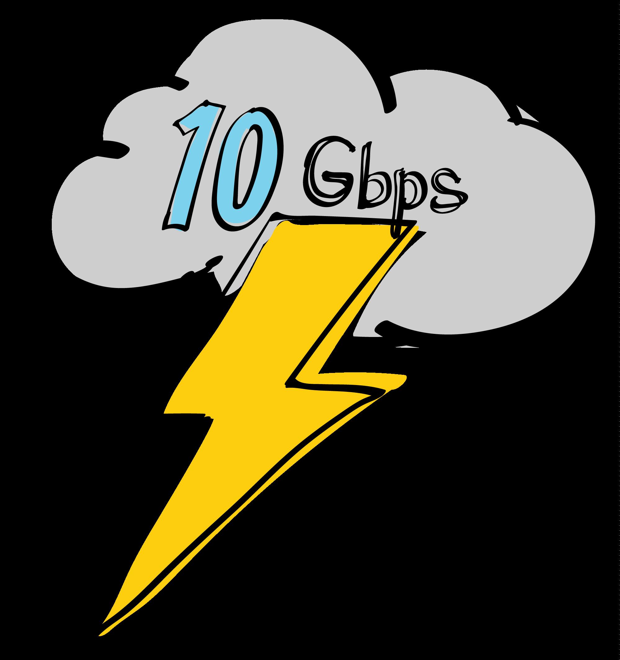 BTNET 10GBPS LEASED LINE ETHERNET
