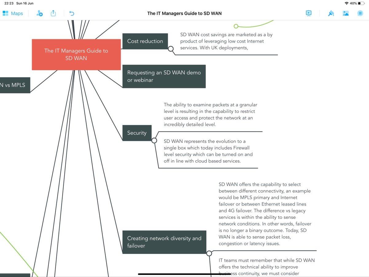 Global SD WAN Buyers Framework