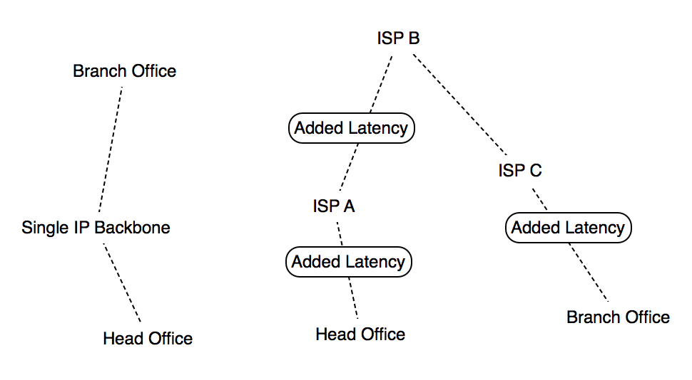 ISDN_to_SIP_Fig1.png