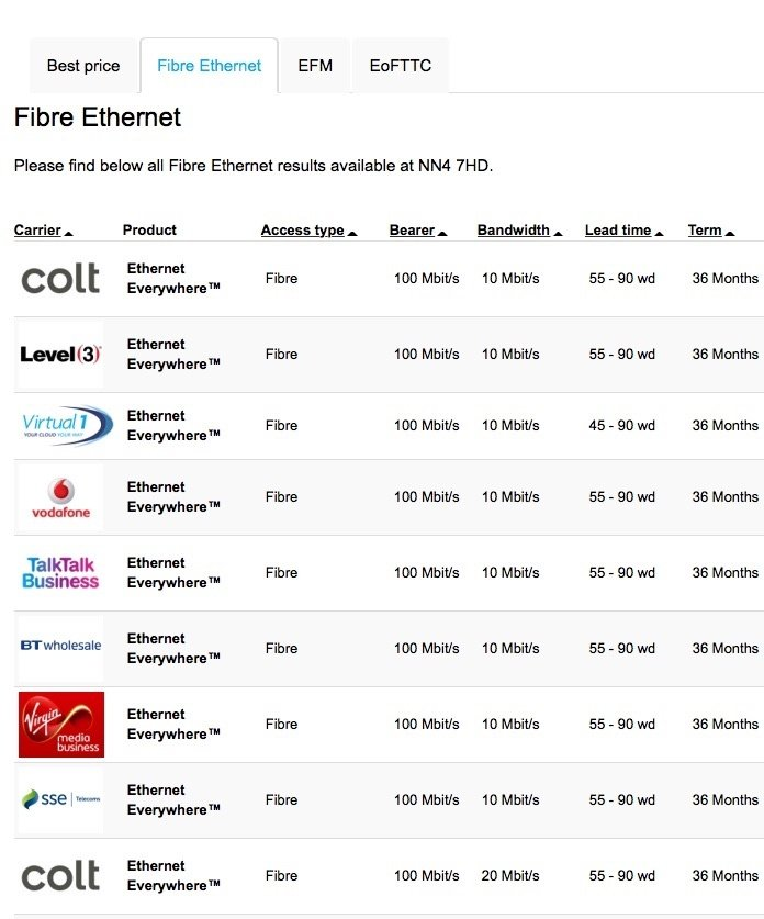 Leased Line Comparison Pricing Tool