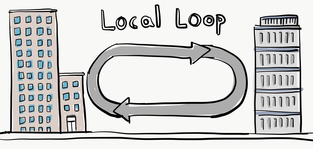Local Loop Leased Line Connection.jpg