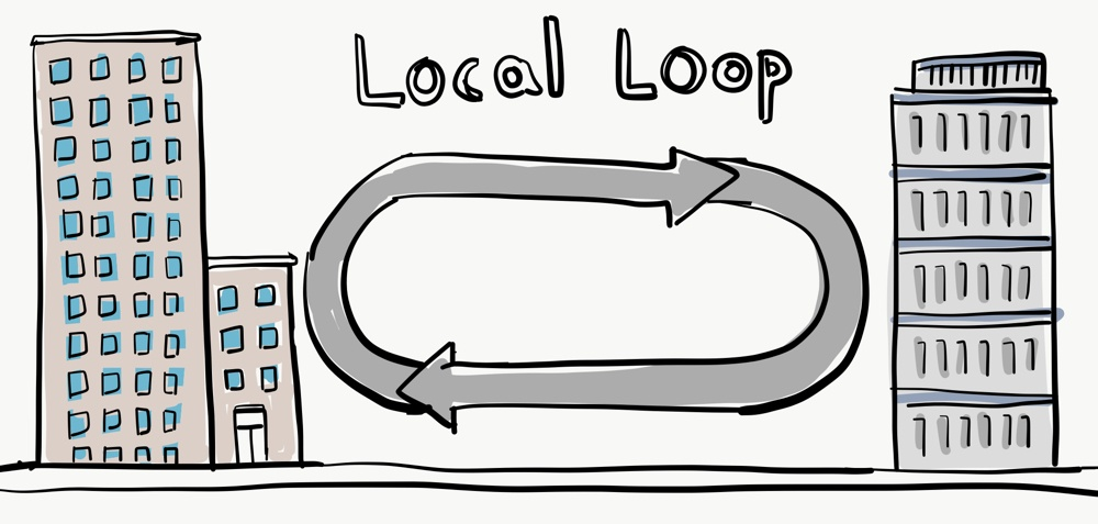 Local Loop Leased Line Connection.jpg