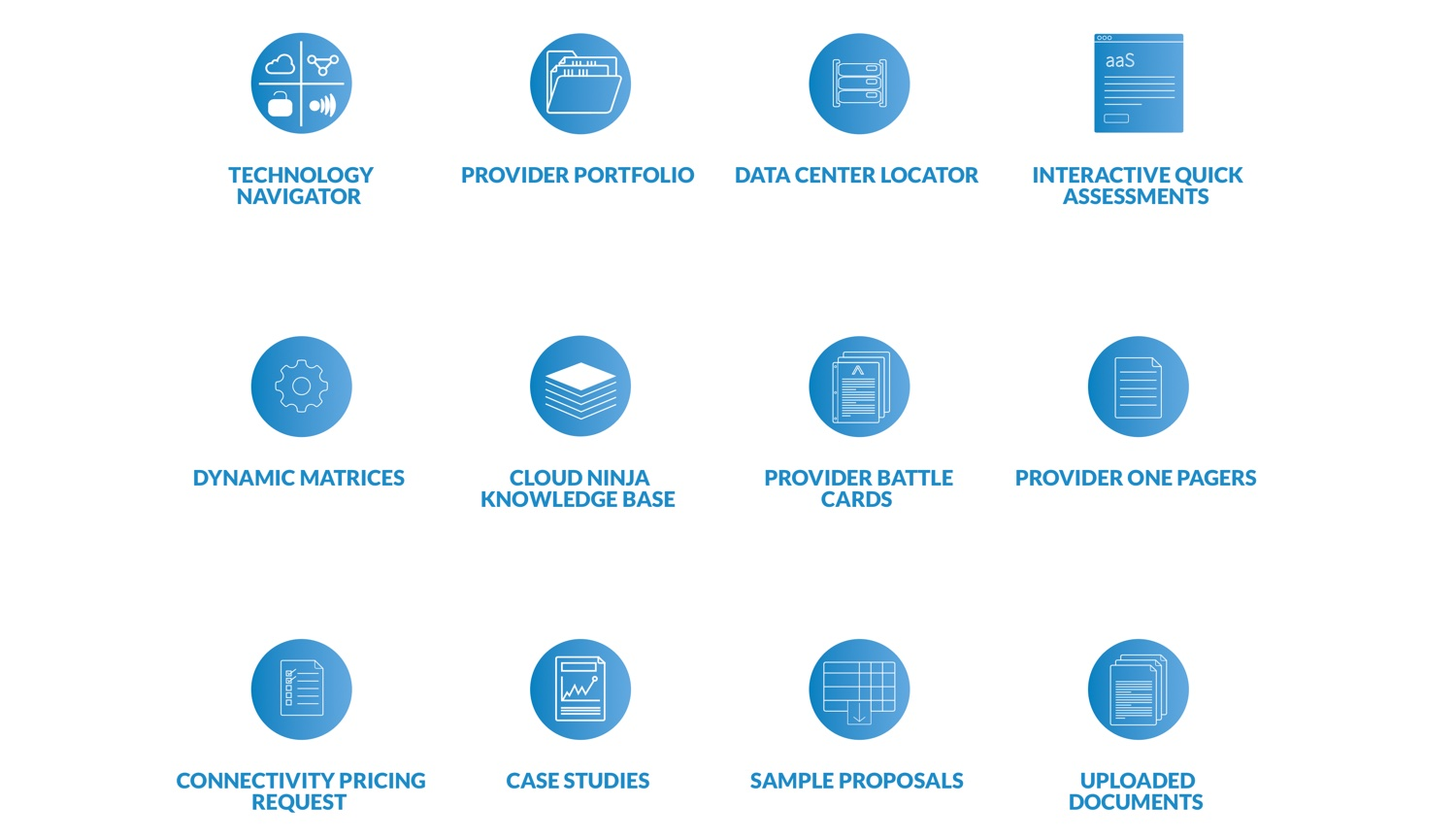 SD WAN Provider Comparison and Selection