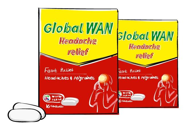 WAN Solutions Headache