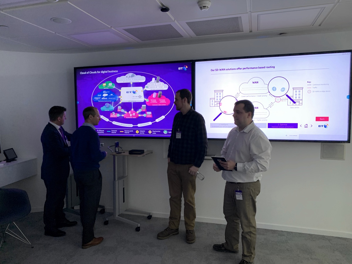 The BT SD WAN Workshop